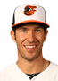 J.P. Arencibia Contract Breakdowns