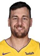 Andrew Bogut Contract Breakdowns