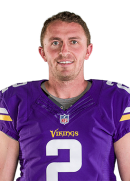 Kai Forbath Contract Breakdowns