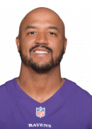 Michael Floyd Contract Breakdowns