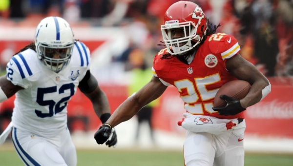 Contract Forecast: Jamaal Charles