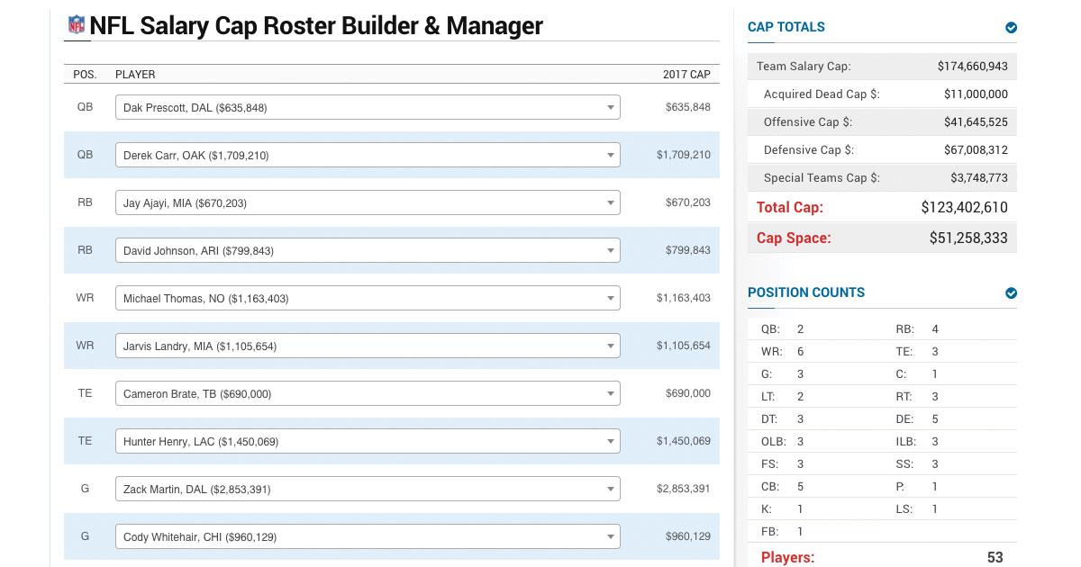 nfl roster builder spotrac
